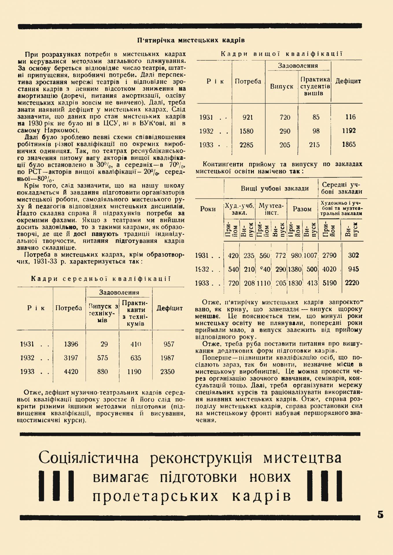 Мистецька трибуна_1931_№12